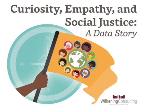 Curiosity, Empathy, and Social Justice
